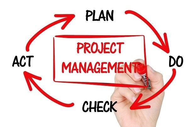 Perencanaan Manajemen Bisnis Adalah Kunci Sukses Sebuah Usaha