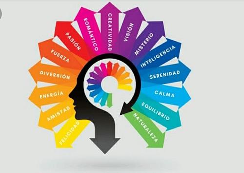 Mengenal Psikologi Warna Untuk Bisnis dan Marketing